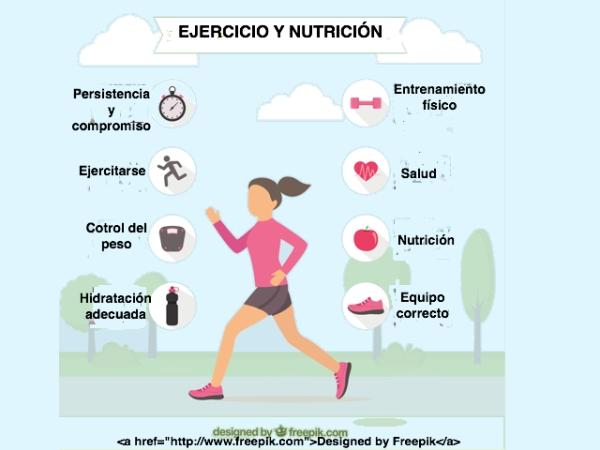 EJERCICIO Y NUTRICIÓN