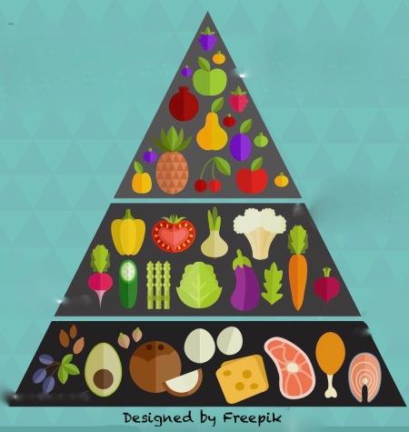 dietas_food-pyramide